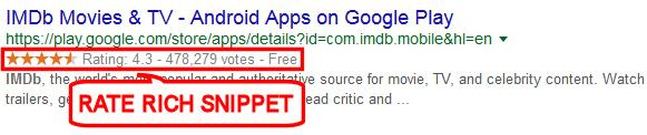 microformats rich snippets google structured data markup rate